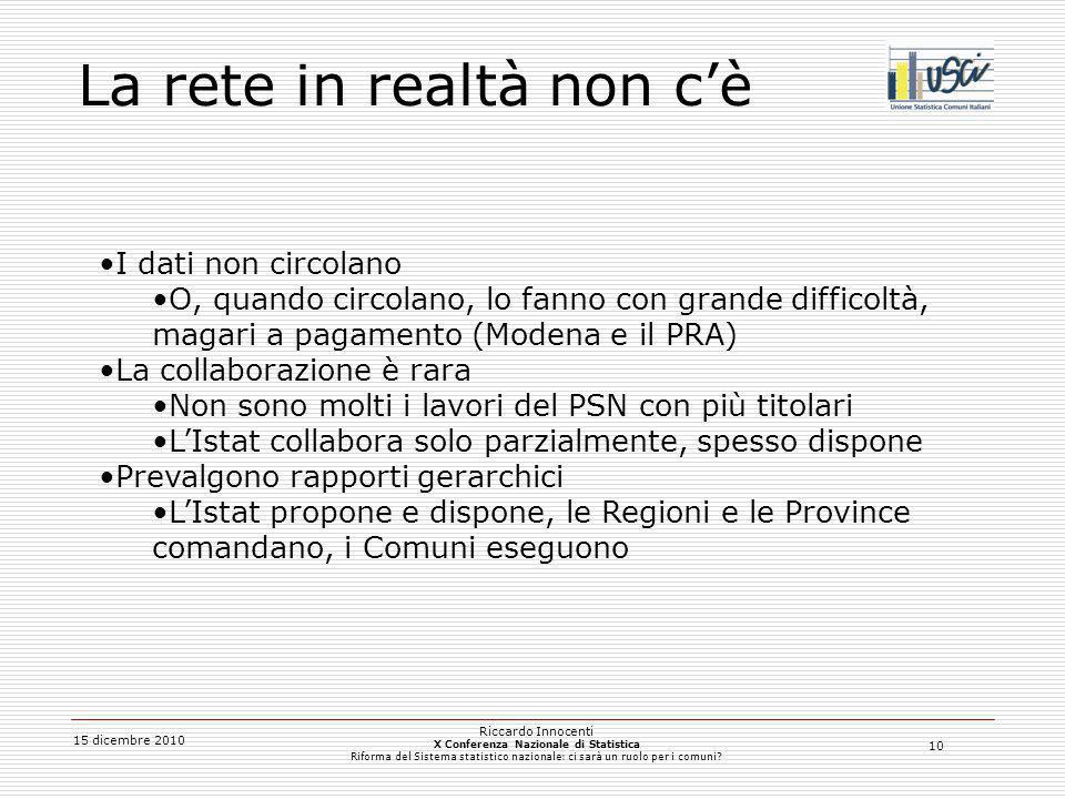 10 15 dicembre 2010 Riccardo Innocenti X Conferenza Nazionale di Statistica Riforma del Sistema statistico nazionale: ci sarà un ruolo per i comuni? L