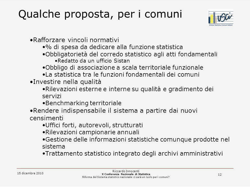 12 15 dicembre 2010 Riccardo Innocenti X Conferenza Nazionale di Statistica Riforma del Sistema statistico nazionale: ci sarà un ruolo per i comuni? Q