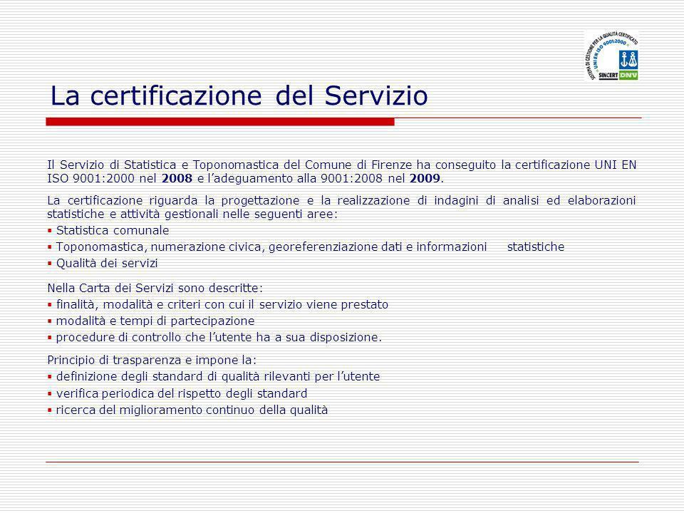 La certificazione del Servizio Il Servizio di Statistica e Toponomastica del Comune di Firenze ha conseguito la certificazione UNI EN ISO 9001:2000 nel 2008 e ladeguamento alla 9001:2008 nel 2009.