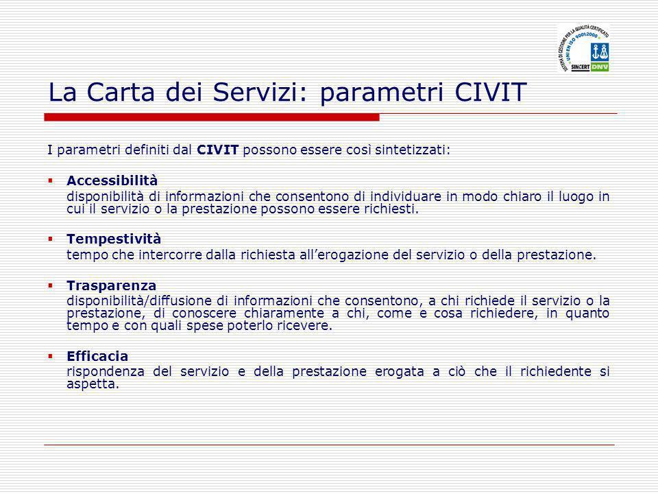I parametri definiti dal CIVIT possono essere così sintetizzati: Accessibilità disponibilità di informazioni che consentono di individuare in modo chiaro il luogo in cui il servizio o la prestazione possono essere richiesti.