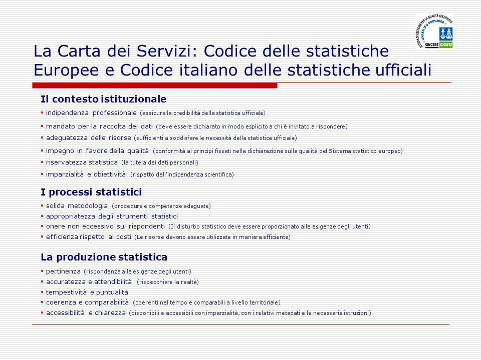 La Carta dei Servizi: Codice delle statistiche Europee e Codice italiano delle statistiche ufficiali Il contesto istituzionale indipendenza professionale (assicura la credibilità della statistica ufficiale) mandato per la raccolta dei dati (deve essere dichiarato in modo esplicito a chi è invitato a rispondere) adeguatezza delle risorse (sufficienti a soddisfare le necessità della statistica ufficiale) impegno in favore della qualità (conformità ai principi fissati nella dichiarazione sulla qualità del Sistema statistico europeo) riservatezza statistica (la tutela dei dati personali) imparzialità e obiettività (rispetto dell indipendenza scientifica) I processi statistici solida metodologia (procedure e competenze adeguate) appropriatezza degli strumenti statistici onere non eccessivo sui rispondenti (Il disturbo statistico deve essere proporzionato alle esigenze degli utenti) efficienza rispetto ai costi (Le risorse devono essere utilizzate in maniera efficiente) La produzione statistica pertinenza (rispondenza alle esigenze degli utenti) accuratezza e attendibilità (rispecchiare la realtà) tempestività e puntualità coerenza e comparabilità (coerenti nel tempo e comparabili a livello territoriale) accessibilità e chiarezza (disponibili e accessibili con imparzialità, con i relativi metadati e le necessarie istruzioni)