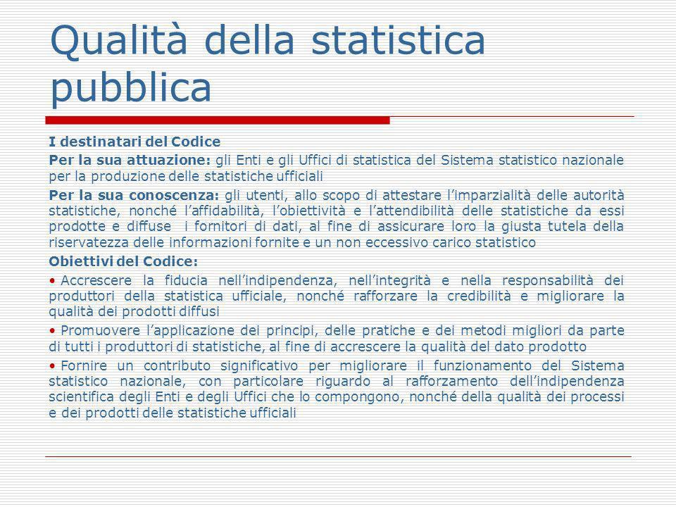 Qualità della statistica pubblica I destinatari del Codice Per la sua attuazione: gli Enti e gli Uffici di statistica del Sistema statistico nazionale