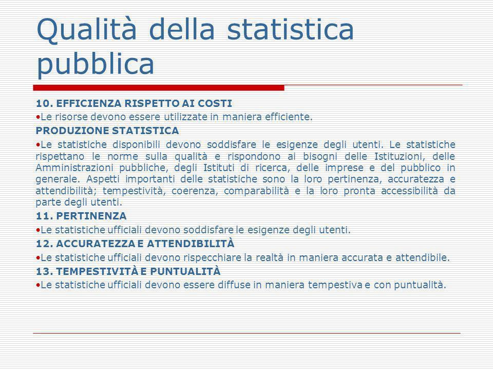 Qualità della statistica pubblica 10. EFFICIENZA RISPETTO AI COSTI Le risorse devono essere utilizzate in maniera efficiente. PRODUZIONE STATISTICA Le