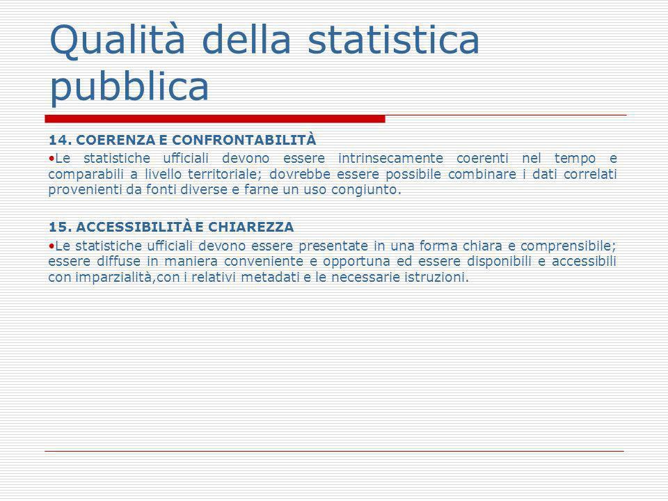 Qualità della statistica pubblica 14. COERENZA E CONFRONTABILITÀ Le statistiche ufficiali devono essere intrinsecamente coerenti nel tempo e comparabi