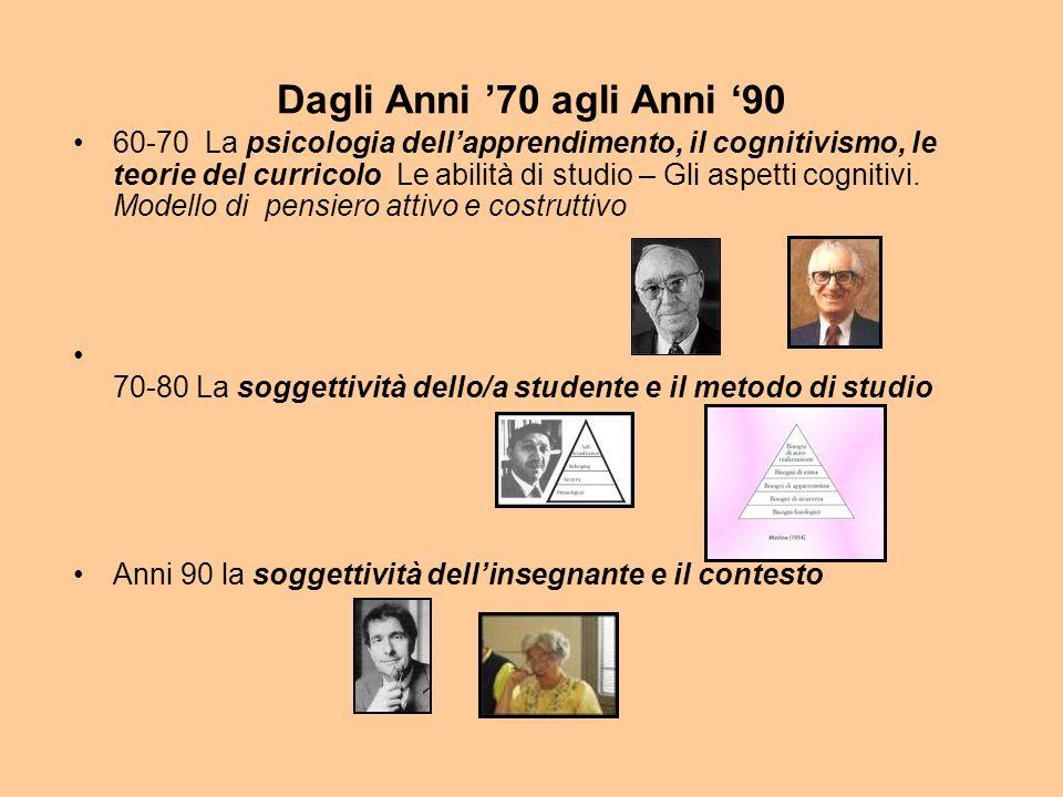 Dagli Anni 70 agli Anni 90 60-70 La psicologia dellapprendimento, il cognitivismo, le teorie del curricolo Le abilità di studio – Gli aspetti cognitivi.