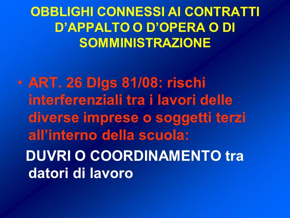 OBBLIGHI CONNESSI AI CONTRATTI DAPPALTO O DOPERA O DI SOMMINISTRAZIONE ART.