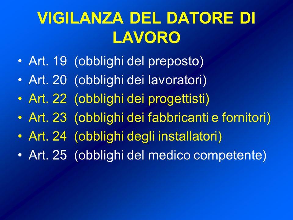 VIGILANZA DEL DATORE DI LAVORO Art.19 (obblighi del preposto) Art.