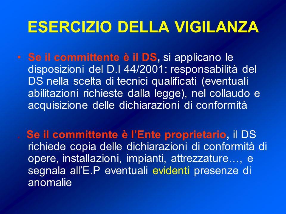 ESERCIZIO DELLA VIGILANZA Se il committente è il DS, si applicano le disposizioni del D.I 44/2001: responsabilità del DS nella scelta di tecnici qualificati (eventuali abilitazioni richieste dalla legge), nel collaudo e acquisizione delle dichiarazioni di conformità.