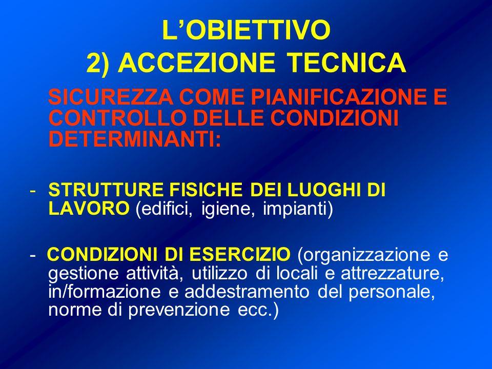 LOBIETTIVO 2) ACCEZIONE TECNICA SICUREZZA COME PIANIFICAZIONE E CONTROLLO DELLE CONDIZIONI DETERMINANTI: -STRUTTURE FISICHE DEI LUOGHI DI LAVORO (edifici, igiene, impianti) - CONDIZIONI DI ESERCIZIO (organizzazione e gestione attività, utilizzo di locali e attrezzature, in/formazione e addestramento del personale, norme di prevenzione ecc.)
