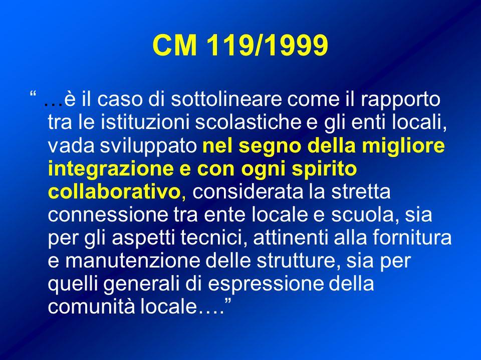 TITOLARITA PATRIMONIALE EDIFICI SCOLASTICI ART.