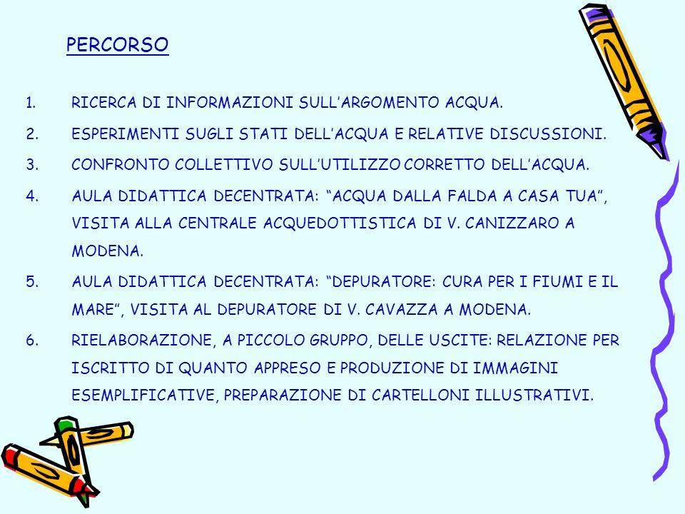 PERCORSO 1.RICERCA DI INFORMAZIONI SULLARGOMENTO ACQUA.