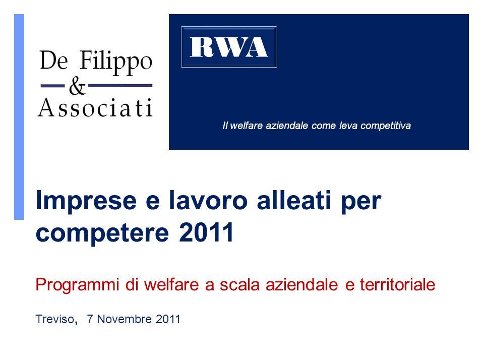 Imprese e lavoro alleati per competere 2011 Programmi di welfare a scala aziendale e territoriale.