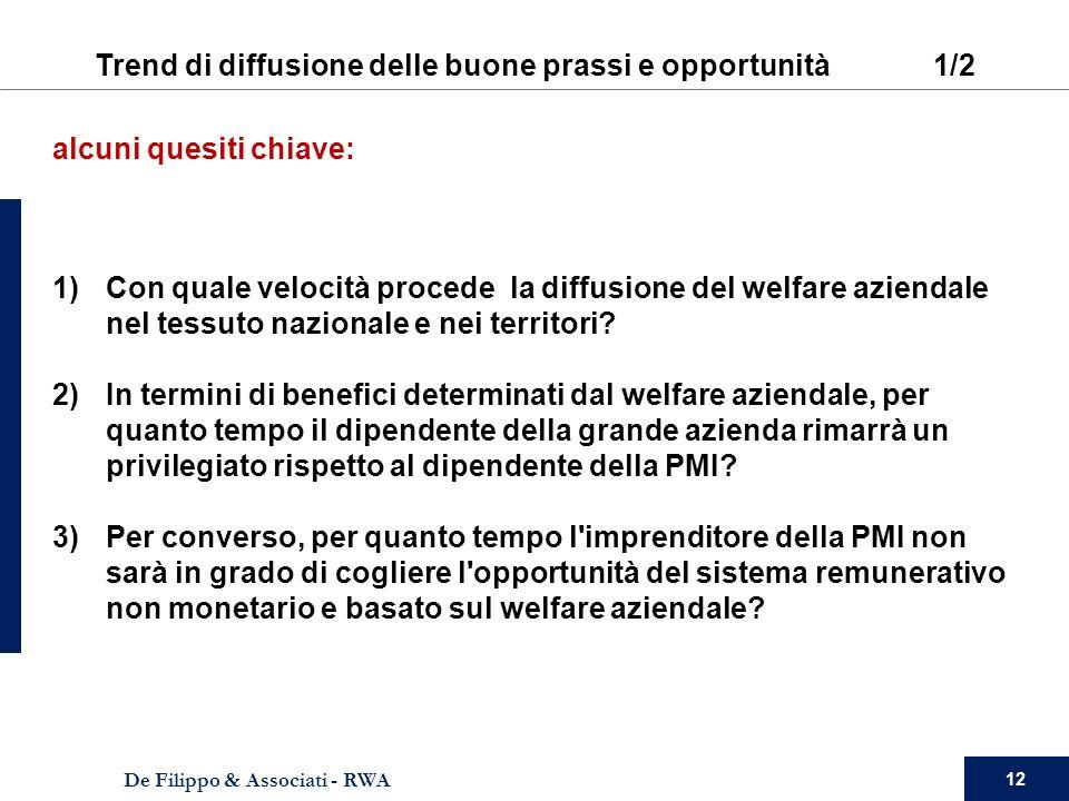 12 De Filippo & Associati - RWA alcuni quesiti chiave: 1)Con quale velocità procede la diffusione del welfare aziendale nel tessuto nazionale e nei territori.