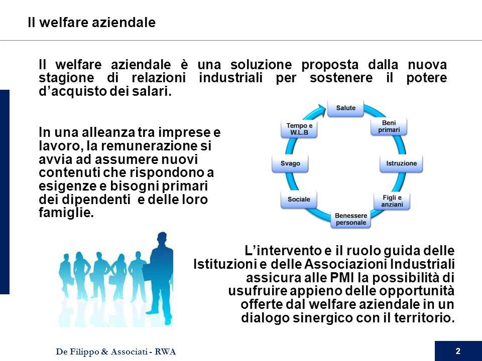 2 De Filippo & Associati - RWA Il welfare aziendale Il welfare aziendale è una soluzione proposta dalla nuova stagione di relazioni industriali per sostenere il potere dacquisto dei salari.