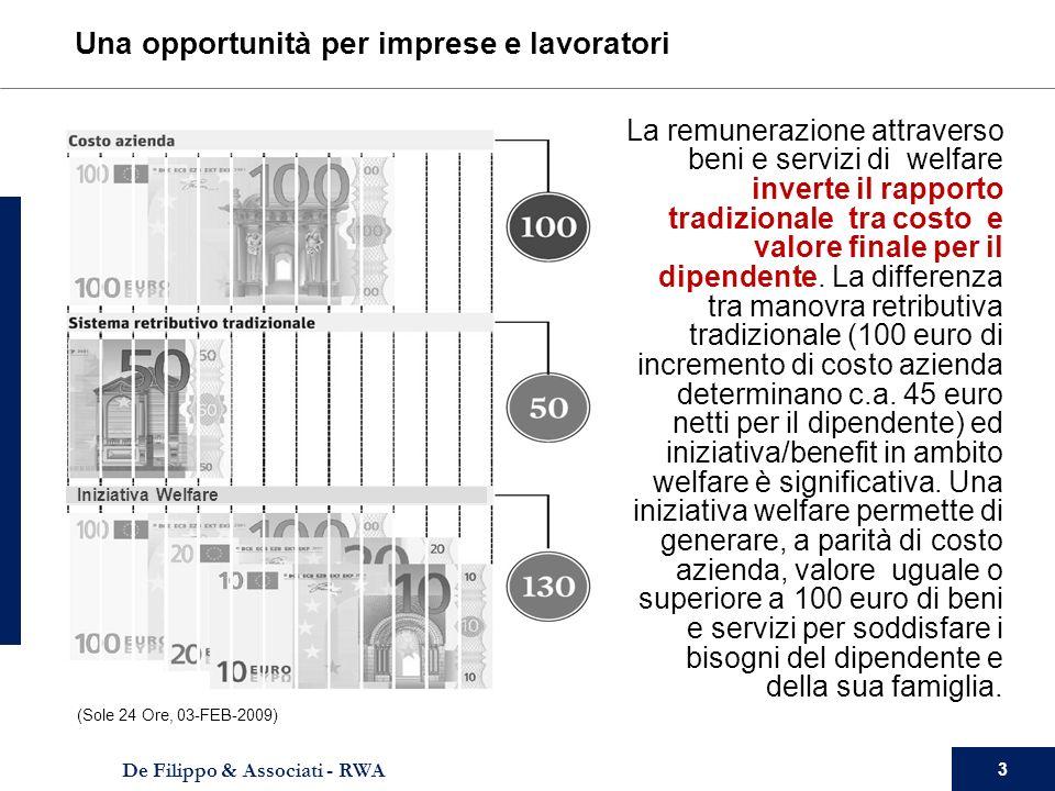 3 De Filippo & Associati - RWA La remunerazione attraverso beni e servizi di welfare inverte il rapporto tradizionale tra costo e valore finale per il dipendente.