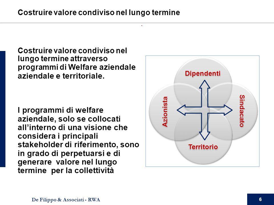 6 De Filippo & Associati - RWA.
