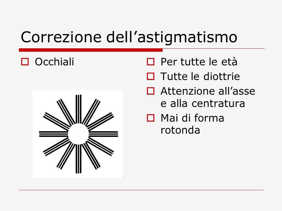 Correzione dellastigmatismo Occhiali Per tutte le età Tutte le diottrie Attenzione allasse e alla centratura Mai di forma rotonda