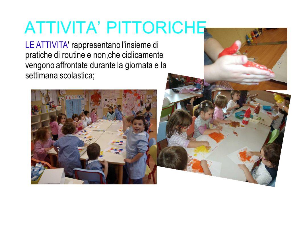 ATTIVITA PITTORICHE LE ATTIVITA' rappresentano l'insieme di pratiche di routine e non,che ciclicamente vengono affrontate durante la giornata e la set