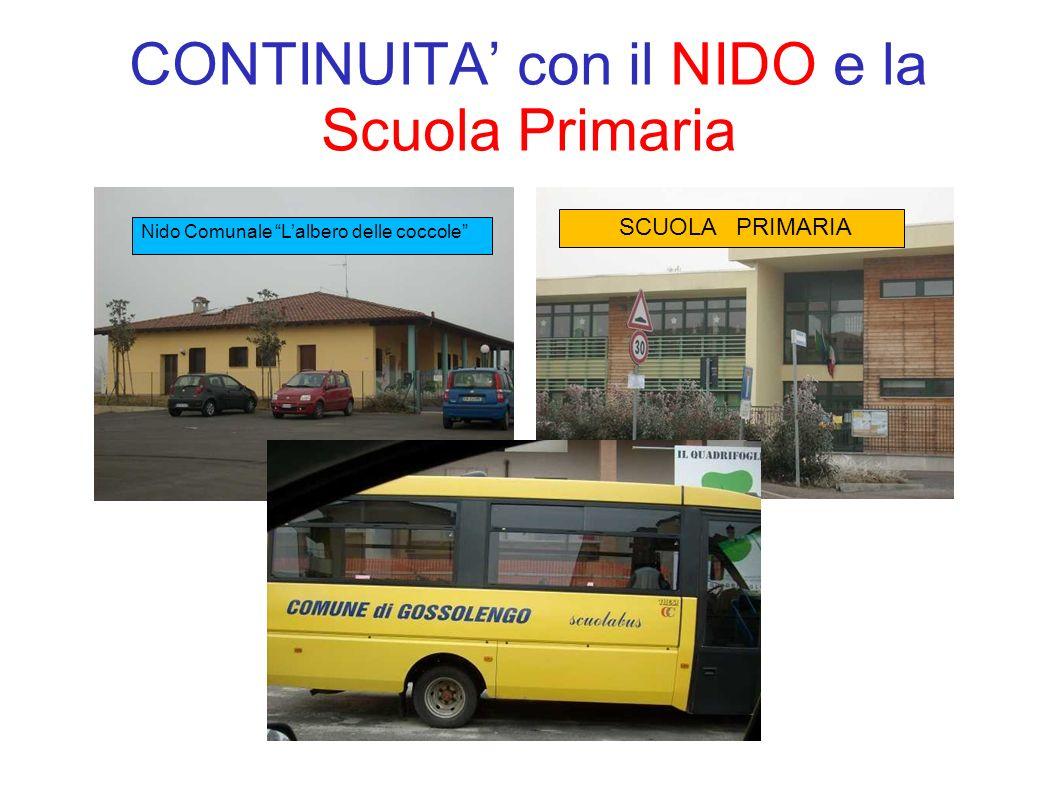 CONTINUITA con il NIDO e la Scuola Primaria Nido Comunale Lalbero delle coccole SCUOLA PRIMARIA