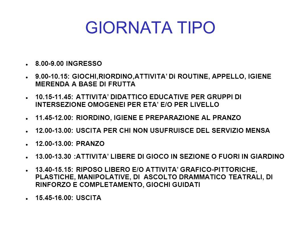 GIORNATA TIPO 8.00-9.00 INGRESSO 9.00-10.15: GIOCHI,RIORDINO,ATTIVITA Di ROUTINE, APPELLO, IGIENE MERENDA A BASE DI FRUTTA 10.15-11.45: ATTIVITA DIDAT