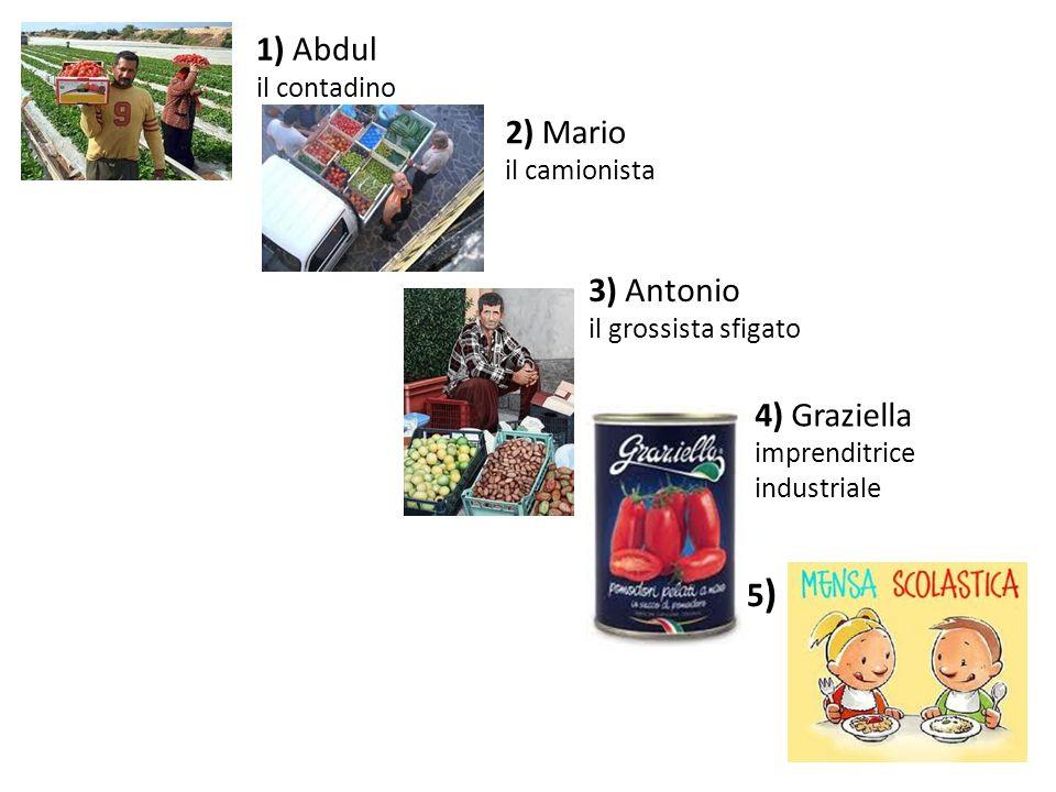 3) Antonio il grossista sfigato 4) Graziella imprenditrice industriale 1) Abdul il contadino 2) Mario il camionista 5)5)