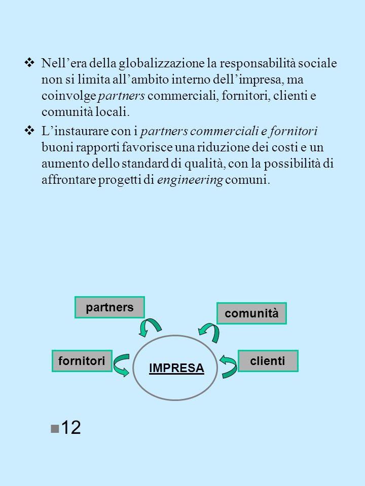 Nellera della globalizzazione la responsabilità sociale non si limita allambito interno dellimpresa, ma coinvolge partners commerciali, fornitori, clienti e comunità locali.