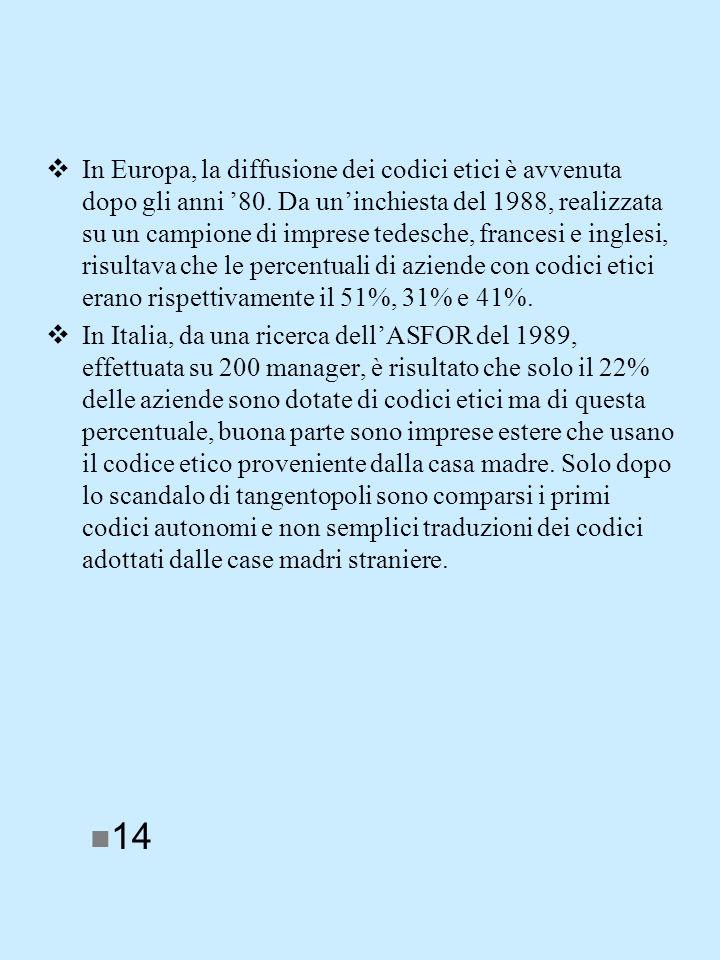 In Europa, la diffusione dei codici etici è avvenuta dopo gli anni 80.