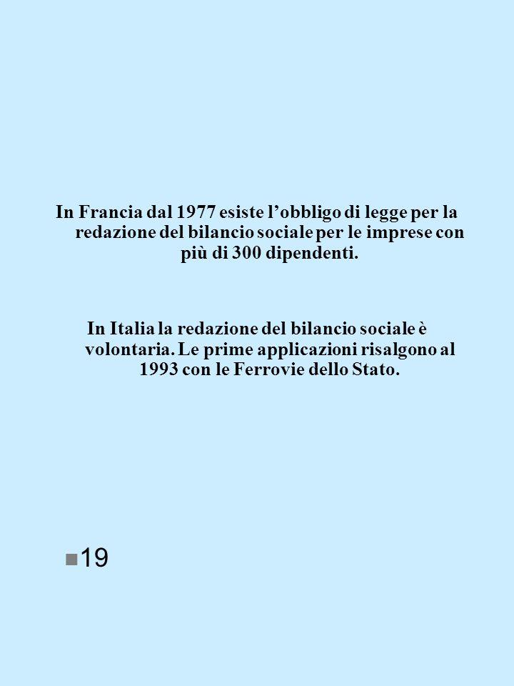 In Francia dal 1977 esiste lobbligo di legge per la redazione del bilancio sociale per le imprese con più di 300 dipendenti.