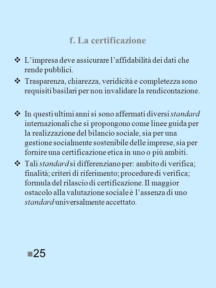 f. La certificazione Limpresa deve assicurare laffidabilità dei dati che rende pubblici.