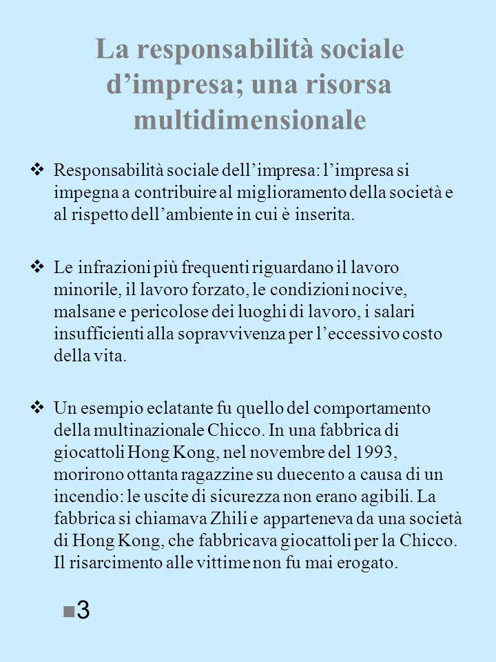 La responsabilità sociale dimpresa; una risorsa multidimensionale Responsabilità sociale dellimpresa: limpresa si impegna a contribuire al miglioramento della società e al rispetto dellambiente in cui è inserita.