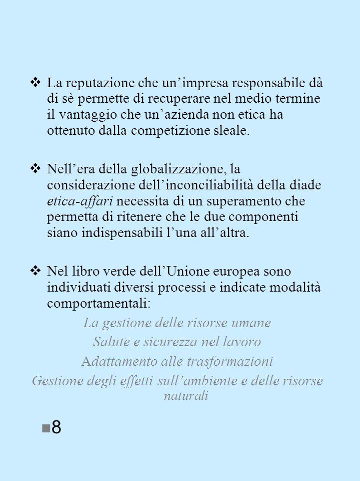 La reputazione che unimpresa responsabile dà di sè permette di recuperare nel medio termine il vantaggio che unazienda non etica ha ottenuto dalla competizione sleale.