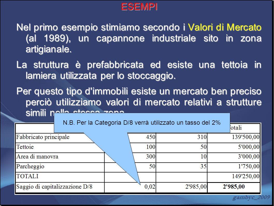 ESEMPI Nel primo esempio stimiamo secondo i Valori di Mercato (al 1989), un capannone industriale sito in zona artigianale. La struttura è prefabbrica