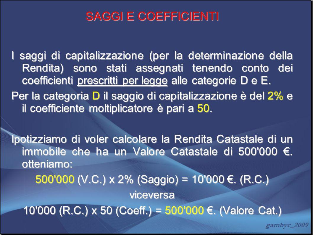 SAGGI E COEFFICIENTI I saggi di capitalizzazione (per la determinazione della Rendita) sono stati assegnati tenendo conto dei coefficienti prescritti