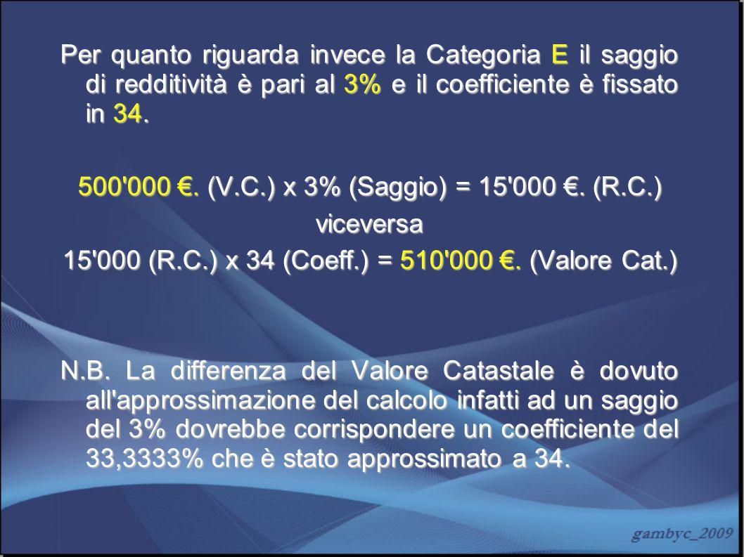 Per quanto riguarda invece la Categoria E il saggio di redditività è pari al 3% e il coefficiente è fissato in 34. 500'000. (V.C.) x 3% (Saggio) = 15'