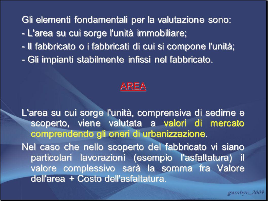 Gli elementi fondamentali per la valutazione sono: - L'area su cui sorge l'unità immobiliare; - Il fabbricato o i fabbricati di cui si compone l'unità