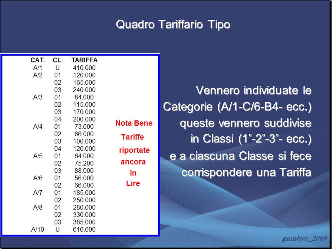 Quadro Tariffario Tipo Vennero individuate le Categorie (A/1-C/6-B4- ecc.) queste vennero suddivise in Classi (1°-2°-3°- ecc.) e a ciascuna Classe si