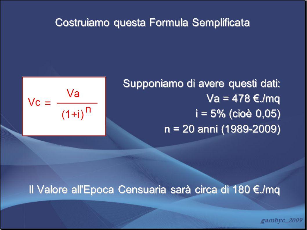 Costruiamo questa Formula Semplificata Supponiamo di avere questi dati: Va = 478./mq i = 5% (cioè 0,05) n = 20 anni (1989-2009) Il Valore all'Epoca Ce