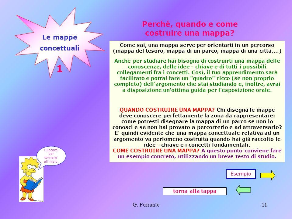 G. Ferrante10 LA MEMORIA VA ESERCITATA! torna alla tappa La memoria deve essere allenata spesso ed aiutata a ricordare. OGNI CERVELLO PUO SCEGLIERE DI