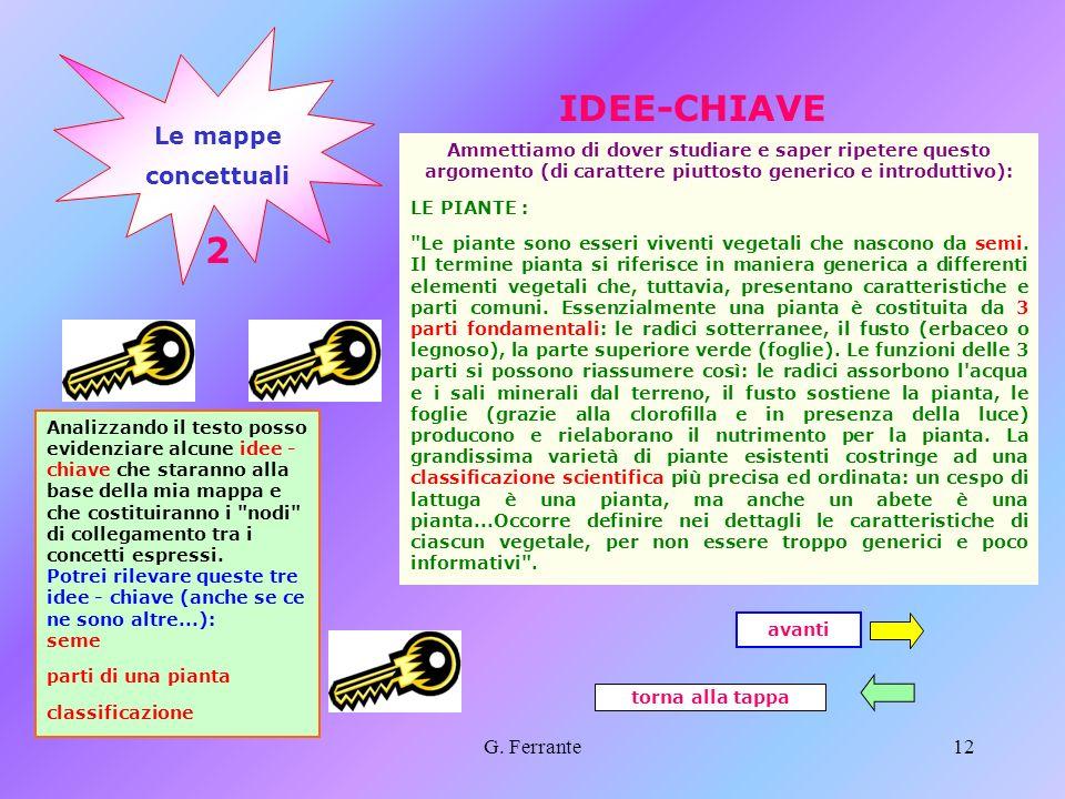 G. Ferrante11 torna alla tappa Le mappe concettuali 1 Cliccami per tornare allinizio. Perché, quando e come costruire una mappa? Come sai, una mappa s