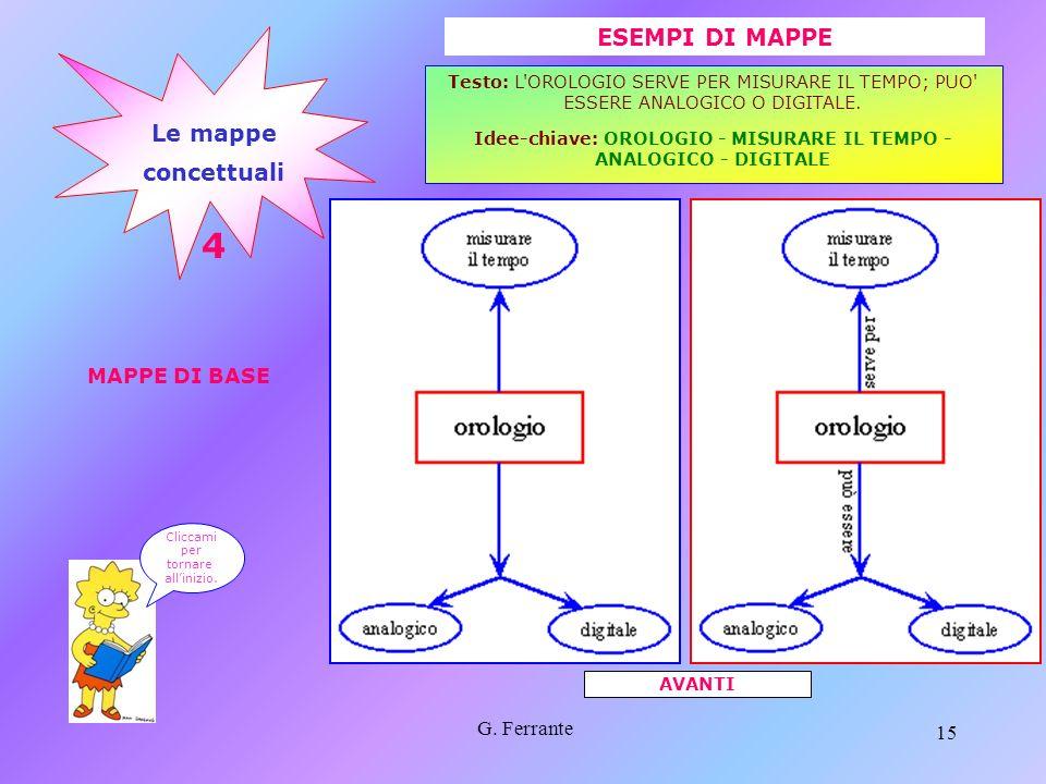 G. Ferrante14