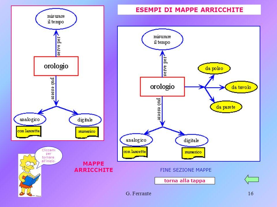 G. Ferrante 15 Le mappe concettuali 4 ESEMPI DI MAPPE AVANTI Cliccami per tornare allinizio. Testo: L'OROLOGIO SERVE PER MISURARE IL TEMPO; PUO' ESSER