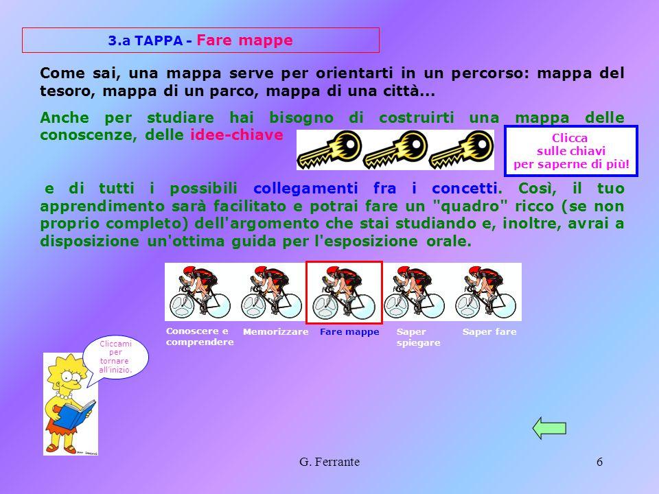 G. Ferrante5 2.a TAPPA - Memorizzare STUDIARE = capire + ricordare Se oggi tu sai come funziona il motore a scoppio delle automobili, vuol dire che l'