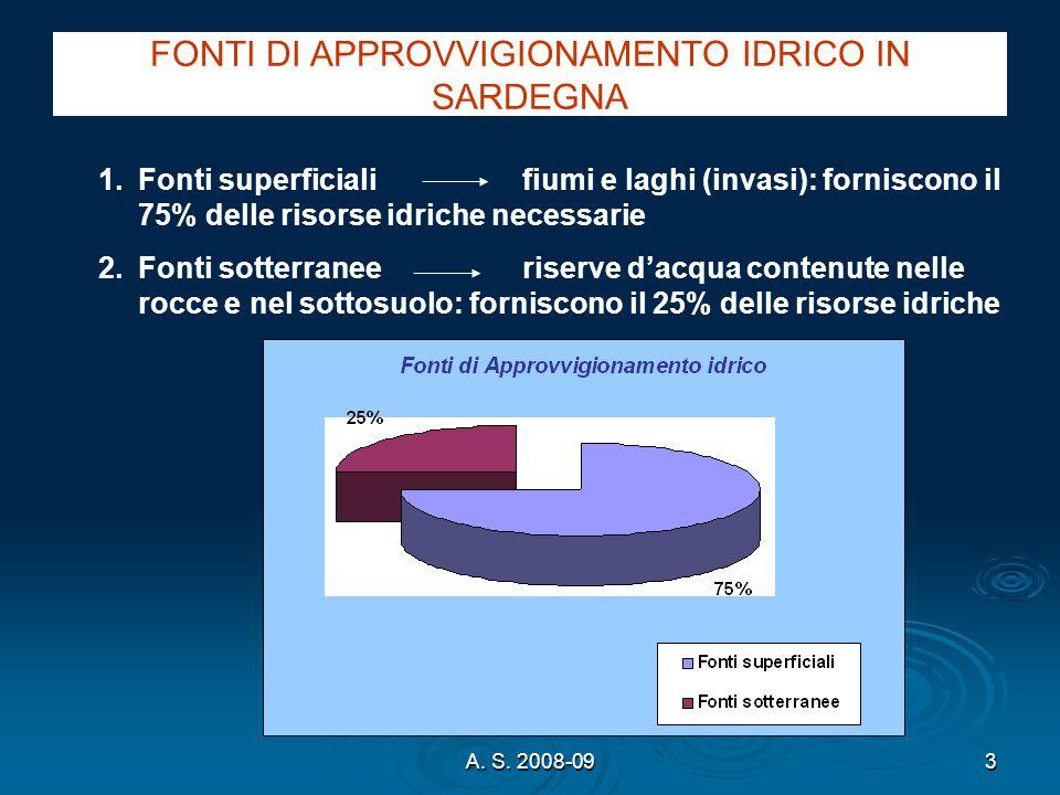 A. S. 2008-093 1.Fonti superficiali fiumi e laghi (invasi): forniscono il 75% delle risorse idriche necessarie 2.Fonti sotterranee riserve dacqua cont
