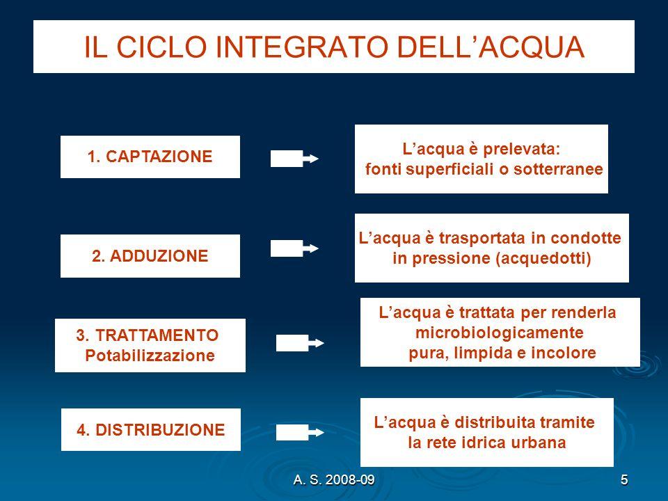 A. S. 2008-095 IL CICLO INTEGRATO DELLACQUA 1. CAPTAZIONE 2. ADDUZIONE 3. TRATTAMENTO Potabilizzazione 4. DISTRIBUZIONE Lacqua è prelevata: fonti supe
