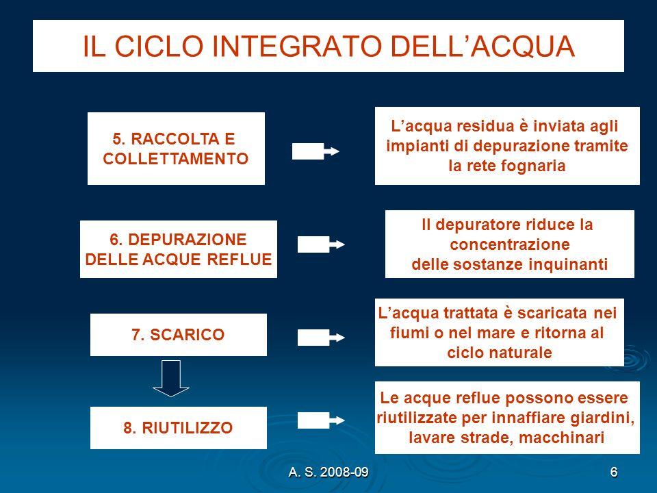 A. S. 2008-096 IL CICLO INTEGRATO DELLACQUA 6. DEPURAZIONE DELLE ACQUE REFLUE 5. RACCOLTA E COLLETTAMENTO 7. SCARICO 8. RIUTILIZZO Lacqua residua è in