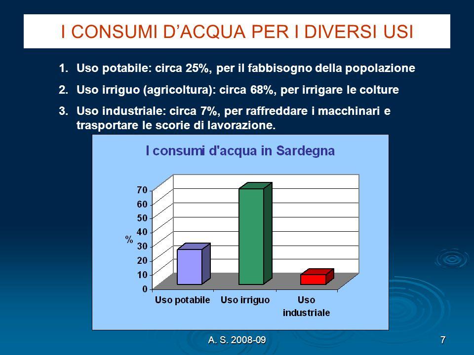 A. S. 2008-097 I CONSUMI DACQUA PER I DIVERSI USI 1.Uso potabile: circa 25%, per il fabbisogno della popolazione 2.Uso irriguo (agricoltura): circa 68