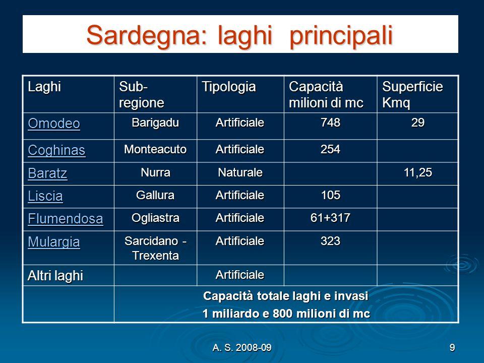A. S. 2008-099 Sardegna: laghi principali Laghi Sub- regione Tipologia Capacità milioni di mc Superficie Kmq Omodeo BarigaduArtificiale74829 Coghinas