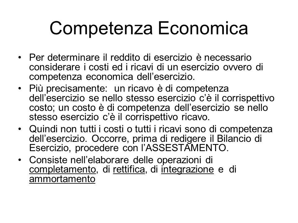 Competenza Economica Per determinare il reddito di esercizio è necessario considerare i costi ed i ricavi di un esercizio ovvero di competenza economi