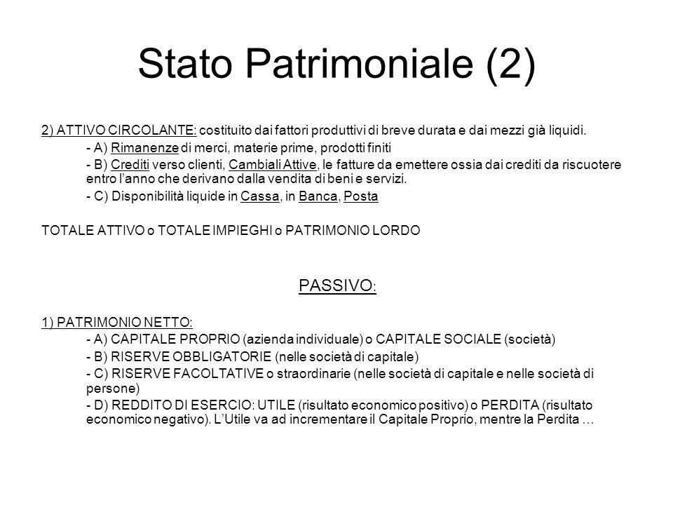 Stato Patrimoniale (2) 2) ATTIVO CIRCOLANTE: costituito dai fattori produttivi di breve durata e dai mezzi già liquidi. - A) Rimanenze di merci, mater