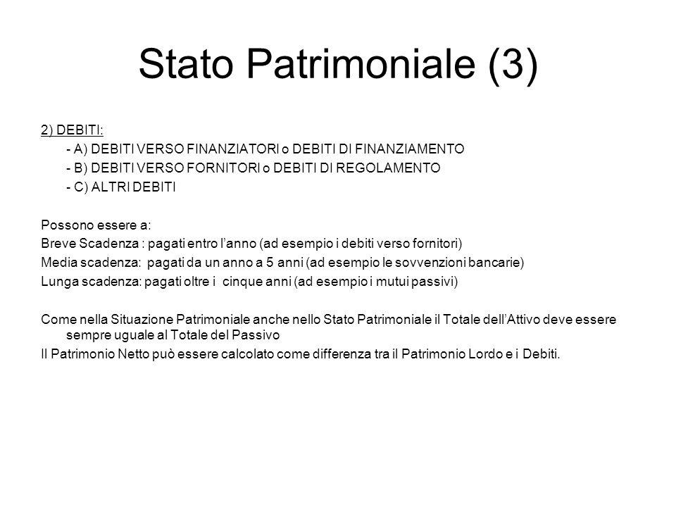 Stato Patrimoniale (3) 2) DEBITI: - A) DEBITI VERSO FINANZIATORI o DEBITI DI FINANZIAMENTO - B) DEBITI VERSO FORNITORI o DEBITI DI REGOLAMENTO - C) AL
